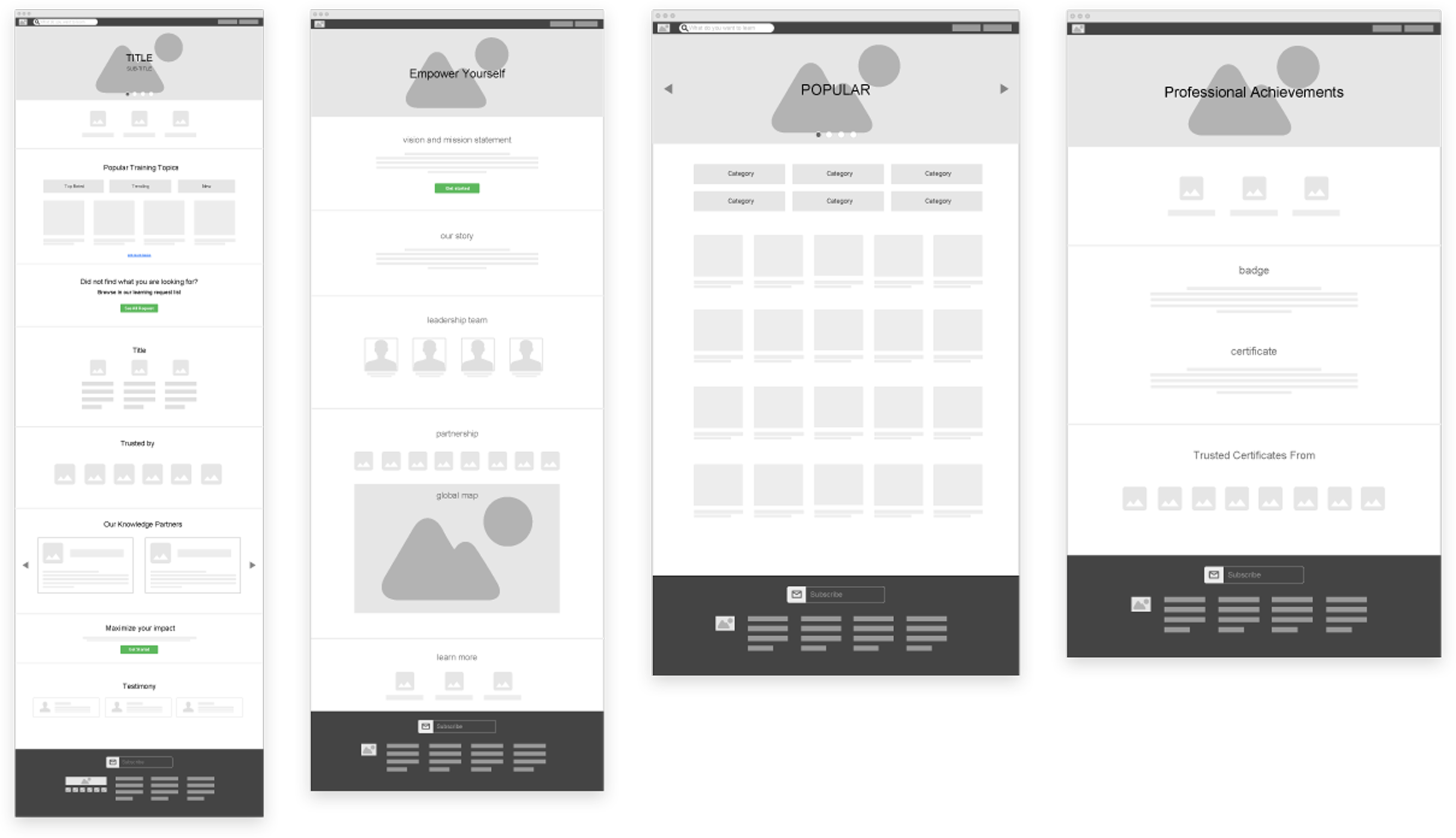 case study LAD wireframing kiebrothers